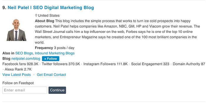 profitable website neil patel blog